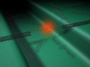 Specjalnie wytworzona molekuła umieszczona między dwoma elektrodami z węglowych nanorurek